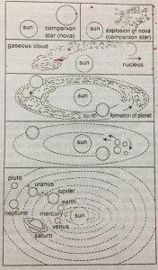 Hoyle's supernova hypothesis
