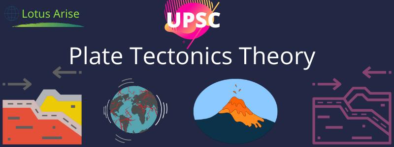 Plate Tectonics Theory UPSC