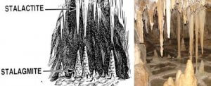 Stalactites-stalagmites