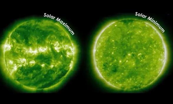 solar maximum and solar minimum