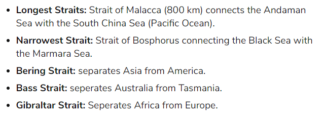 important facts about straits
