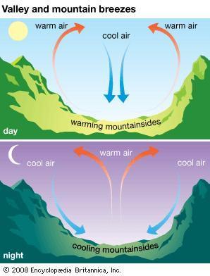 Valley-Breeze-Mountain-Breeze