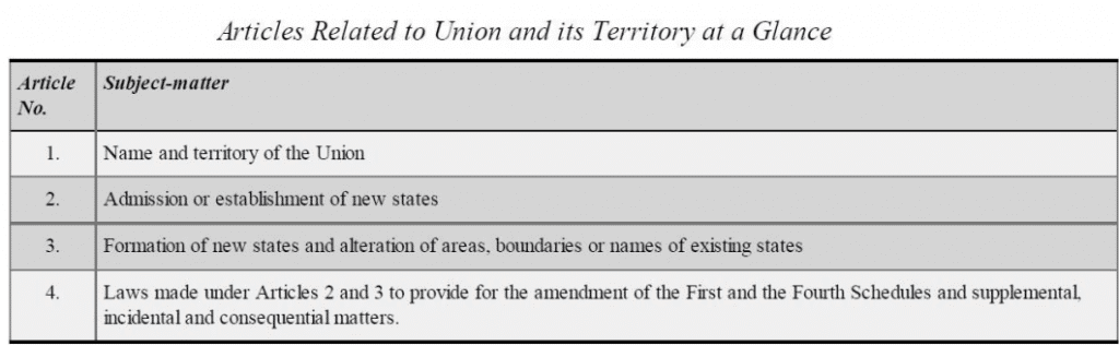 Union And Its Territory