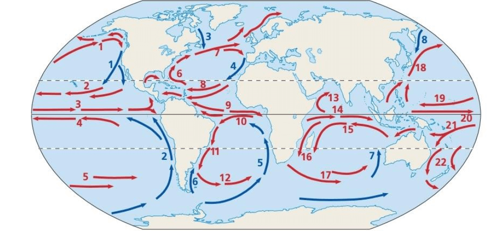 Ocean Currents UPSC