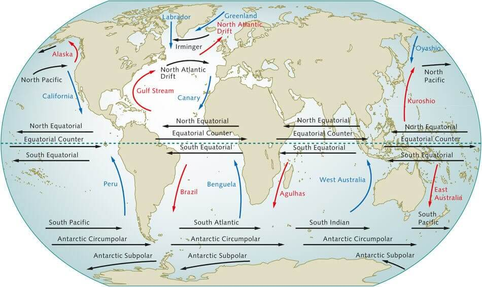 ocean-currents