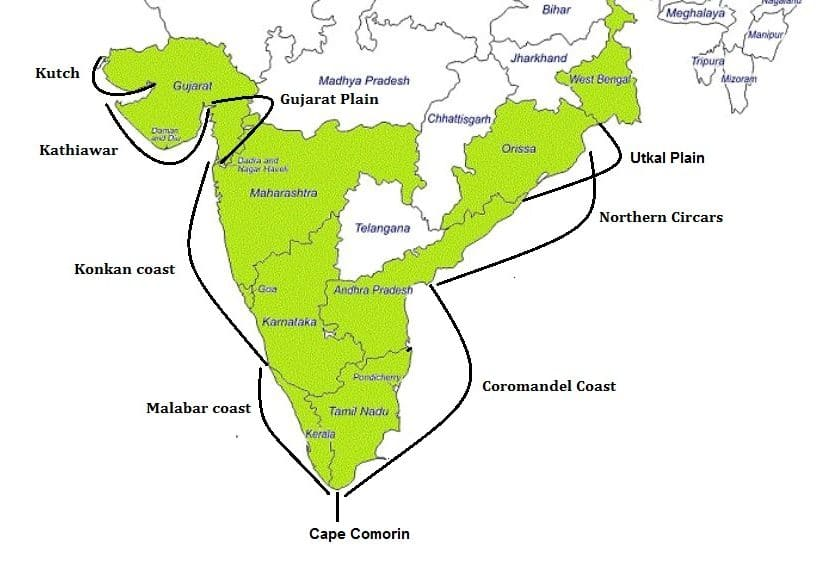 Western and Eastern Coastal Plains of India - UPSC