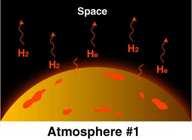 Origin of Atmosphere phase 1