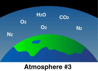 Origin of Atmosphere phase 3