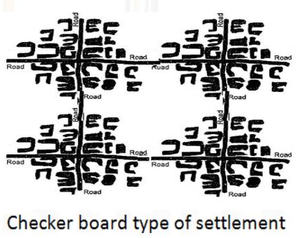 Checker board type of settlement