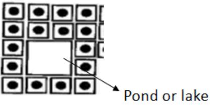 Hollow rectangular Pond or Lake