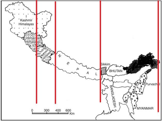Longitudinal Division of Himalayas