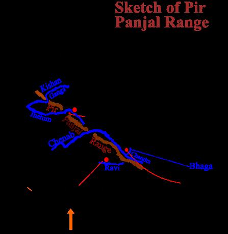 Pir Panjal Range