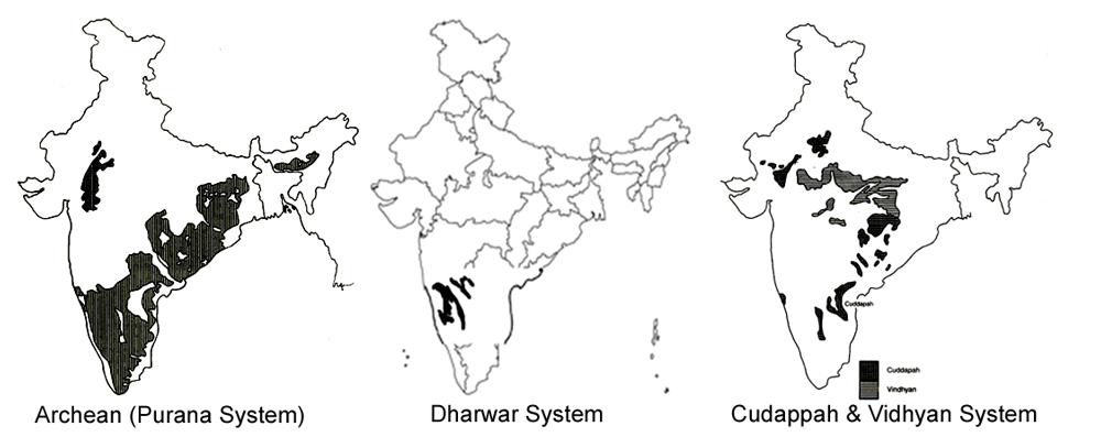 Purana Rock System in india