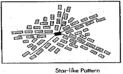 Star shaped pattern