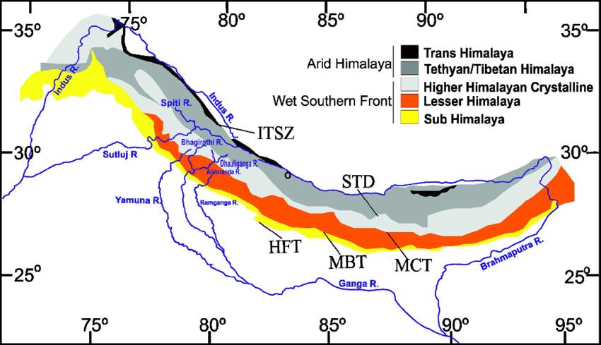 Tethyan Himalayas
