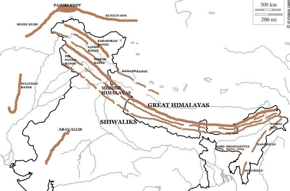 Trans-Himalayan Ranges