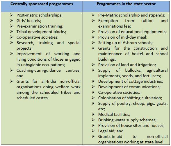 Centrally sponsored programmes