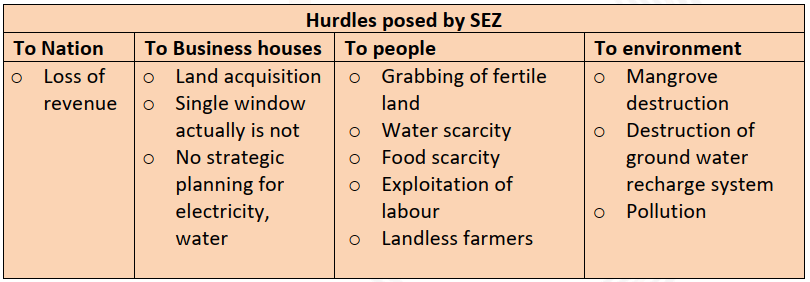 Impacts of SEZs