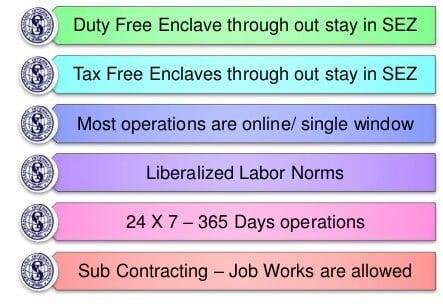 Advantages of SEZ