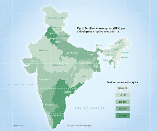 consumption of fertilizers in india