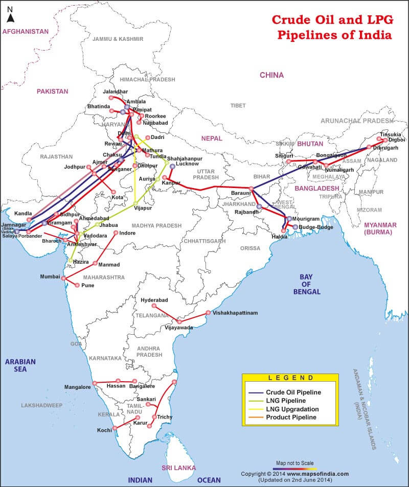 Major pipelines of India