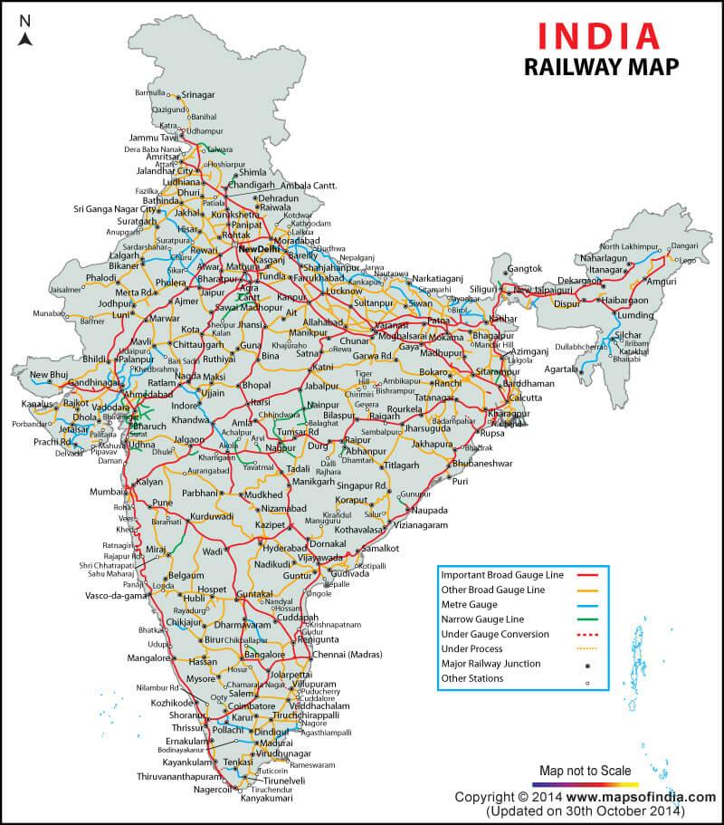 Railways in India - UPSC
