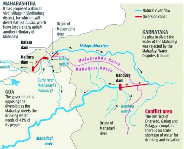 Mhadei river