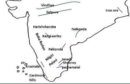 Pachaimalai Hills