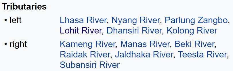 tributaries of the brahmaputra river