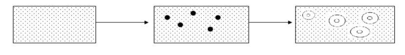Core periphery model by Friedman (1966) 2