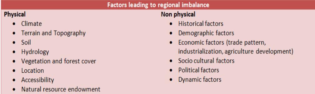Factors leading to regional imbalance