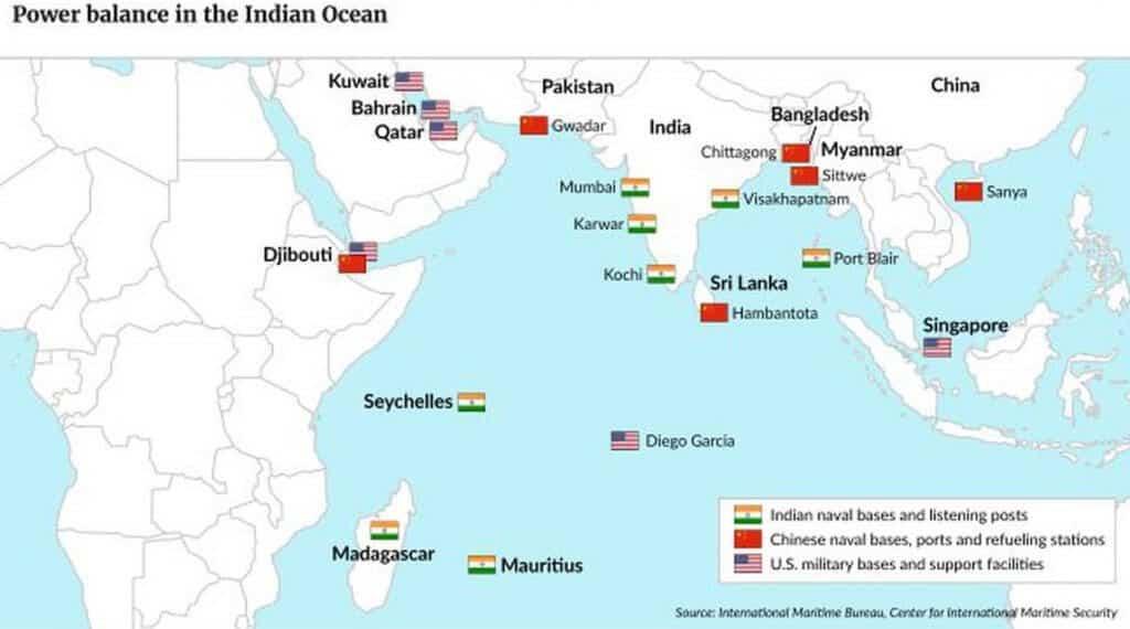 Indian ocean power balance