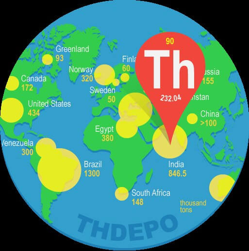 Thorium-Distribution-world