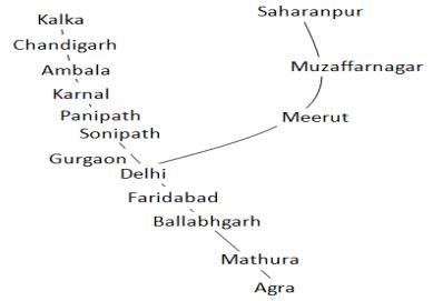 Agra Delhi Kalka