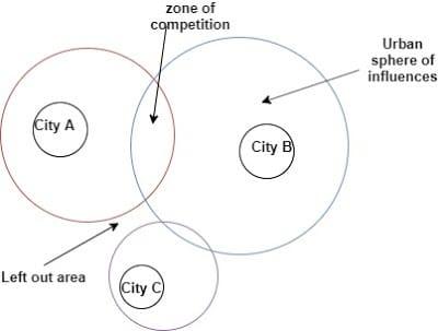 sphere of urban influence upsc