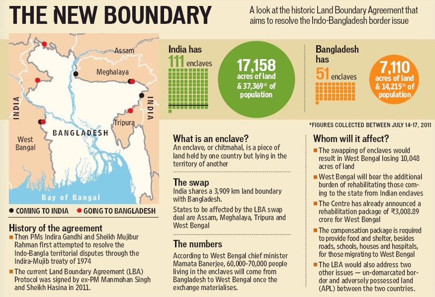 indo bangladesh new boundary