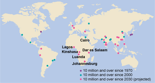 top mega-cities in the world