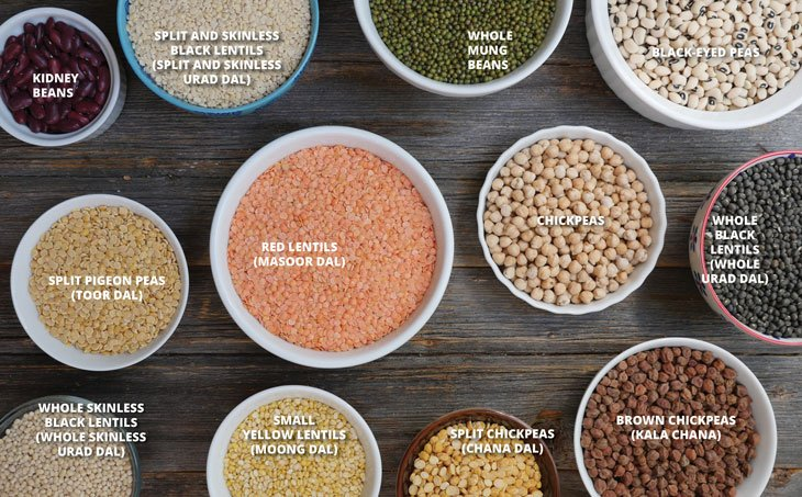 Pulses types
