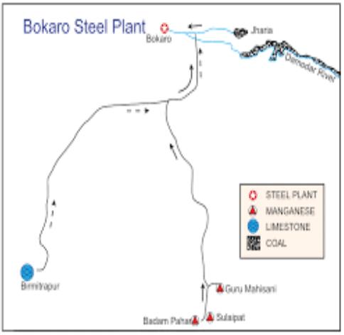 bokaro steel plant