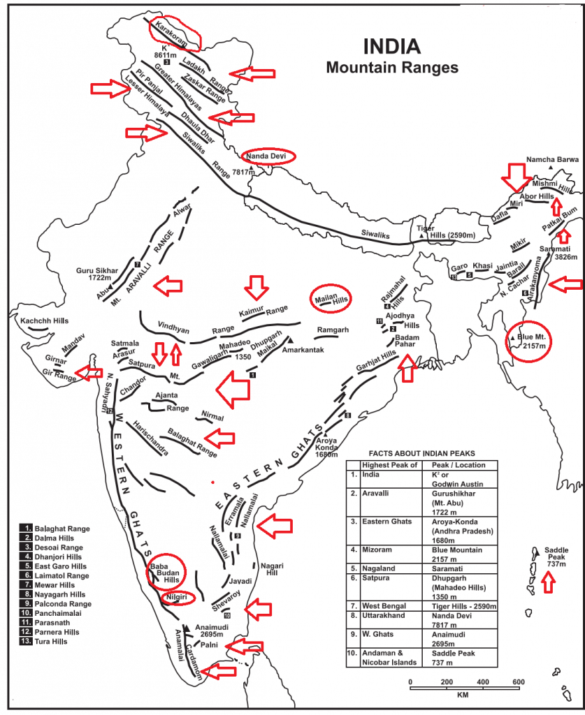 Indian Mountains - Hill Ranges UPSC