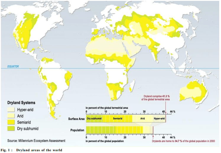 Rainfed agriculture in the world