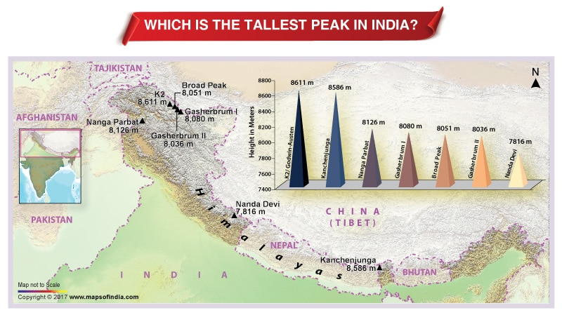 Highest Mountain Peaks in India